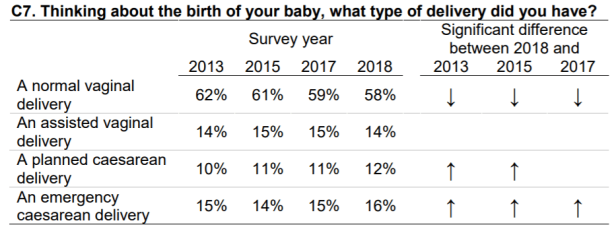 19-jan-29 cqc report - mode of birth table